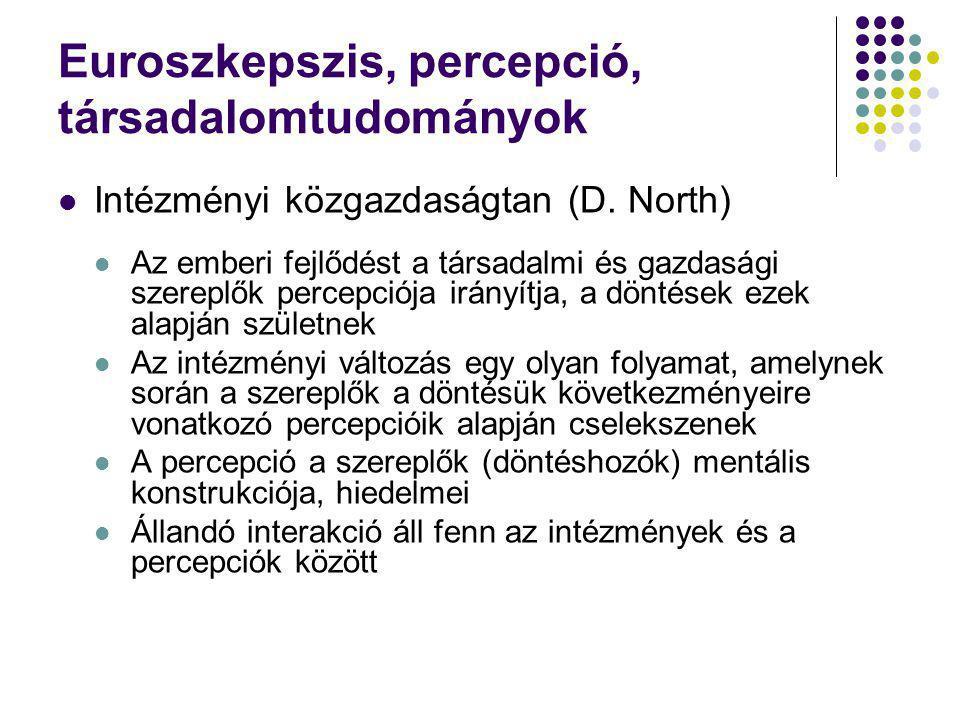 Euroszkepszis, percepció, társadalomtudományok Intézményi közgazdaságtan (D. North) Az emberi fejlődést a társadalmi és gazdasági szereplők percepciój