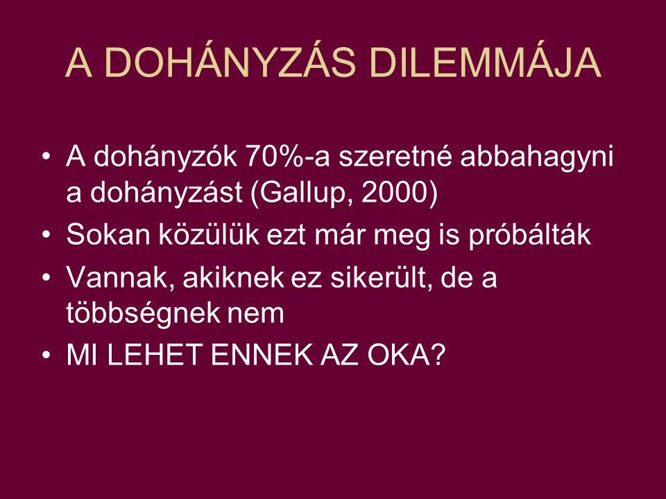 LESZOKÁSI MÓDSZEREK HATÉKONYSÁGA (O.R.)