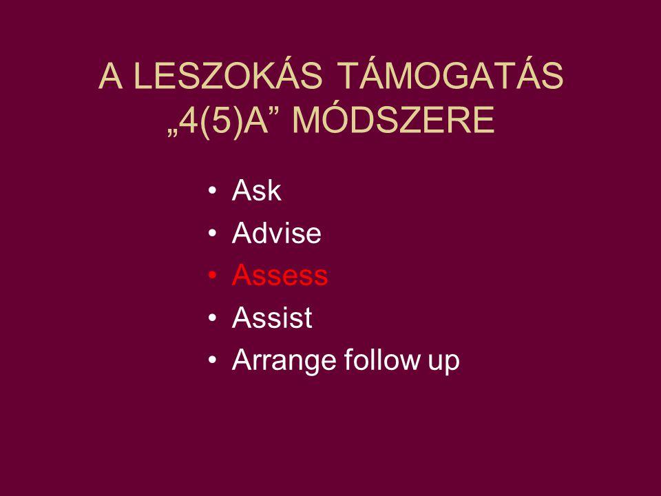 """A LESZOKÁS TÁMOGATÁS """"4(5)A MÓDSZERE Ask Advise Assess Assist Arrange follow up"""