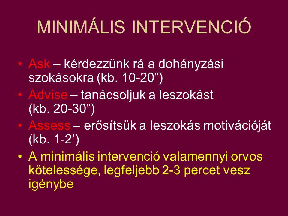"""MINIMÁLIS INTERVENCIÓ Ask – kérdezzünk rá a dohányzási szokásokra (kb. 10-20"""") Advise – tanácsoljuk a leszokást (kb. 20-30"""") Assess – erősítsük a lesz"""