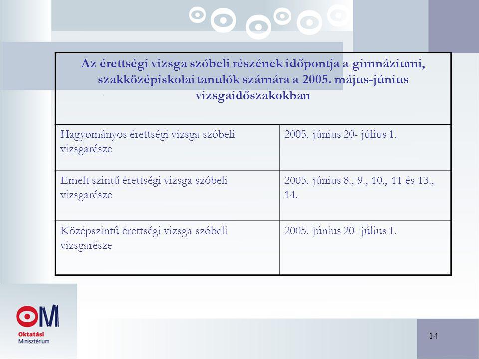 14 Az érettségi vizsga szóbeli részének időpontja a gimnáziumi, szakközépiskolai tanulók számára a 2005.