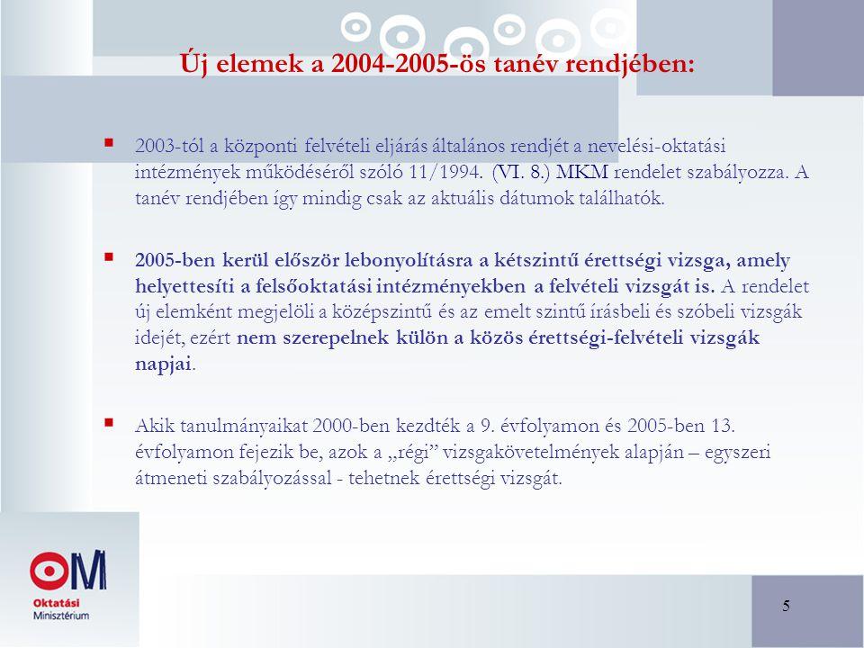 5 Új elemek a 2004-2005-ös tanév rendjében:  2003-tól a központi felvételi eljárás általános rendjét a nevelési-oktatási intézmények működéséről szóló 11/1994.