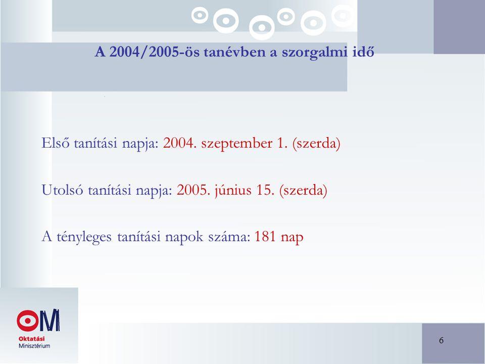 6 Első tanítási napja: 2004. szeptember 1. (szerda) Utolsó tanítási napja: 2005.