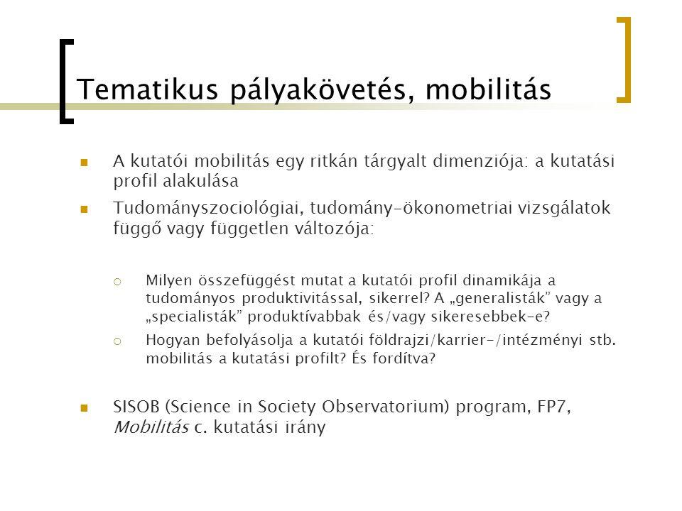 Tematikus pályakövetés, mobilitás A kutatói mobilitás egy ritkán tárgyalt dimenziója: a kutatási profil alakulása Tudományszociológiai, tudomány-ökono