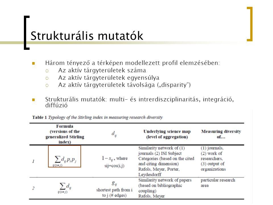 Strukturális mutatók Három tényező a térképen modellezett profil elemzésében:  Az aktív tárgyterületek száma  Az aktív tárgyterületek egyensúlya  A