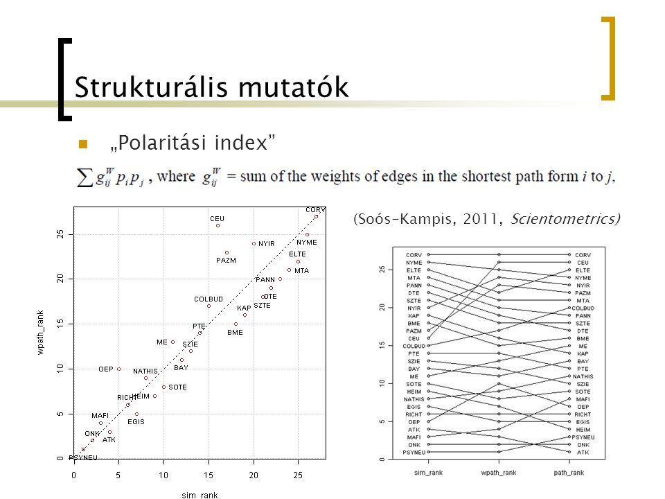 """Strukturális mutatók """"Polaritási index"""" (Soós-Kampis, 2011, Scientometrics)"""