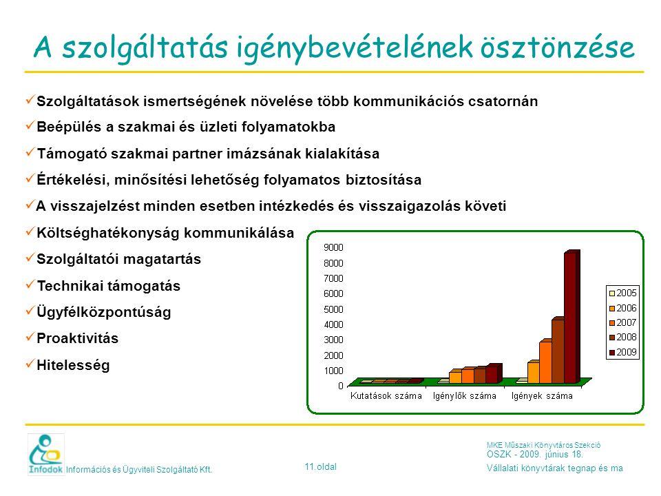 Információs és Ügyviteli Szolgáltató Kft. 11.oldal MKE Műszaki Könyvtáros Szekció OSZK - 2009.