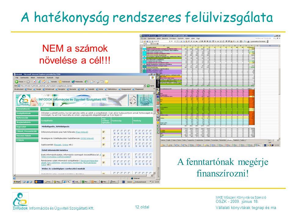 Információs és Ügyviteli Szolgáltató Kft. 12.oldal MKE Műszaki Könyvtáros Szekció OSZK - 2009. június 18. Vállalati könyvtárak tegnap és ma A hatékony