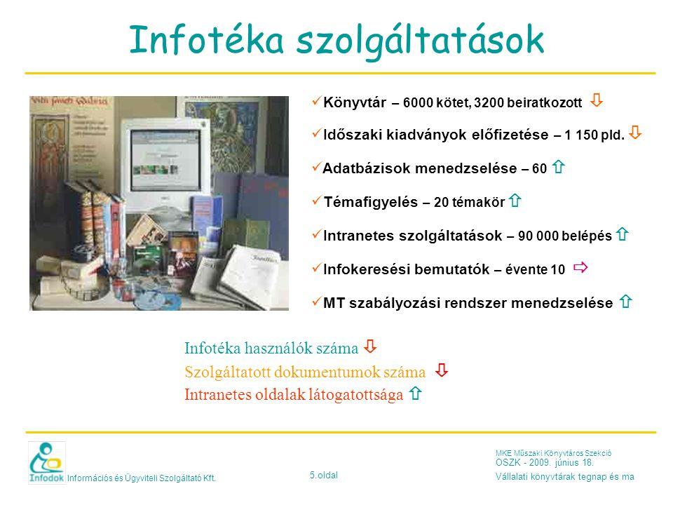 Információs és Ügyviteli Szolgáltató Kft. 5.oldal MKE Műszaki Könyvtáros Szekció OSZK - 2009. június 18. Vállalati könyvtárak tegnap és ma Infotéka sz