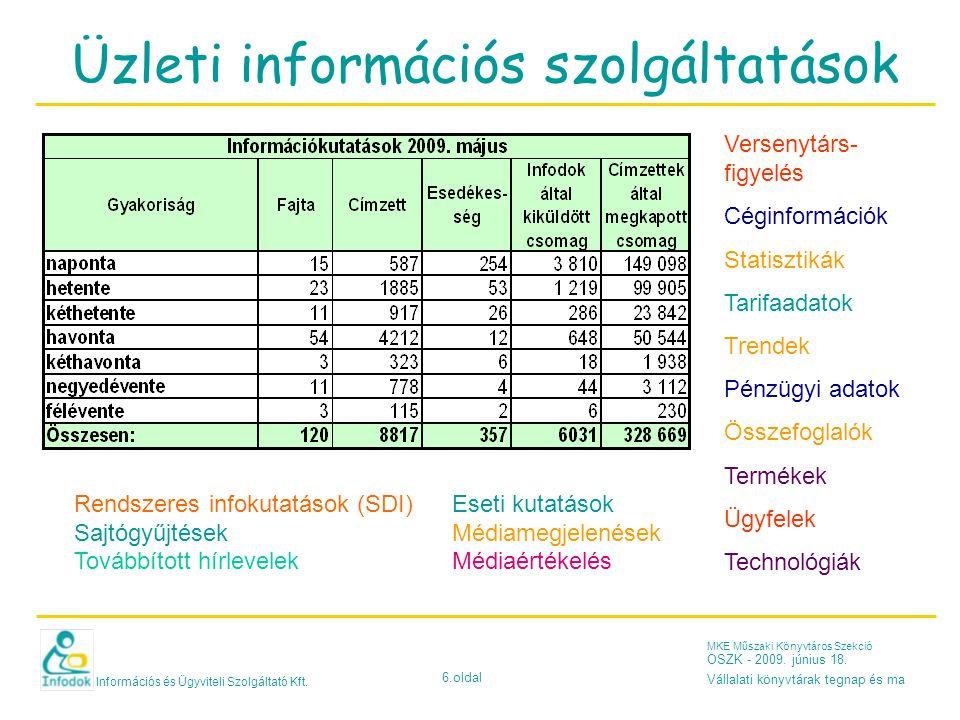Információs és Ügyviteli Szolgáltató Kft. 6.oldal MKE Műszaki Könyvtáros Szekció OSZK - 2009. június 18. Vállalati könyvtárak tegnap és ma Üzleti info