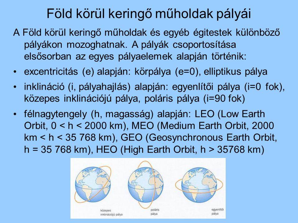 Föld körül keringő műholdak pályái A Föld körül keringő műholdak és egyéb égitestek különböző pályákon mozoghatnak. A pályák csoportosítása elsősorban