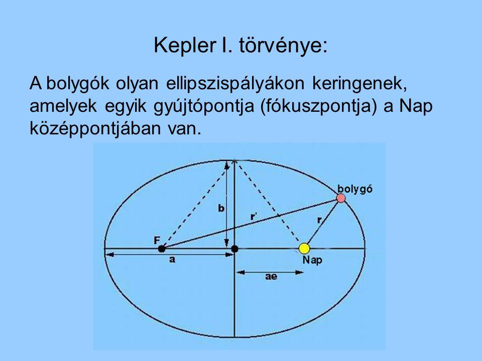 Kepler I. törvénye: A bolygók olyan ellipszispályákon keringenek, amelyek egyik gyújtópontja (fókuszpontja) a Nap középpontjában van.