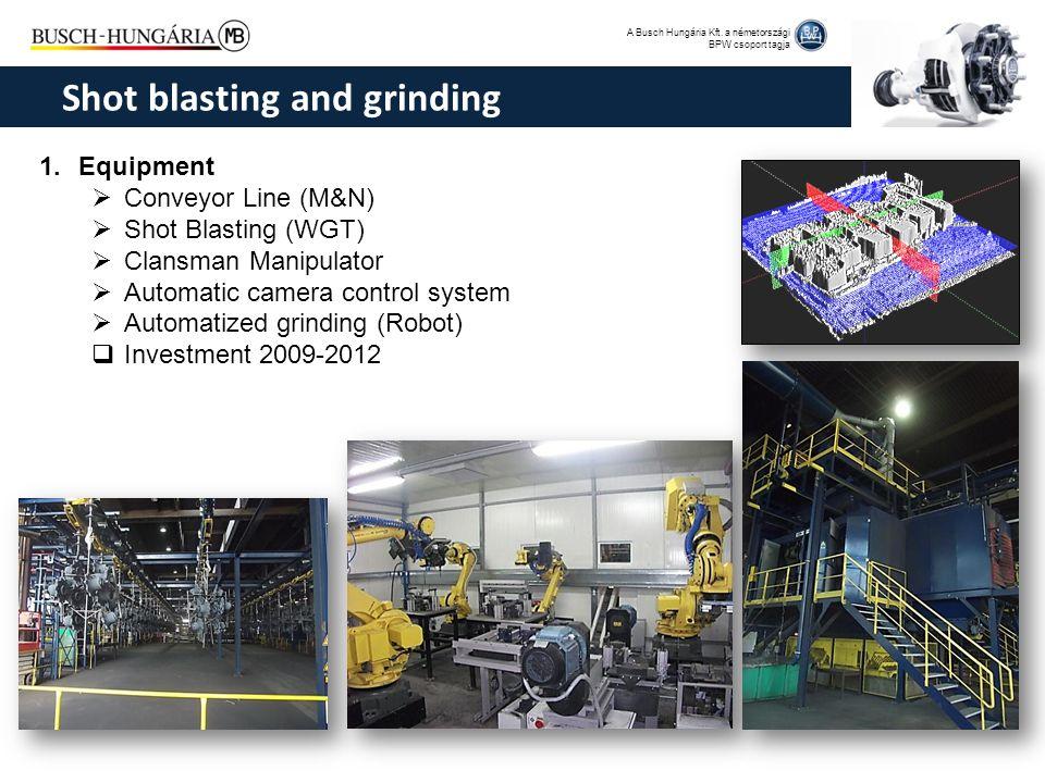 A Busch Hungária Kft. a németországi BPW csoport tagja 1.Equipment  Conveyor Line (M&N)  Shot Blasting (WGT)  Clansman Manipulator  Automatic came