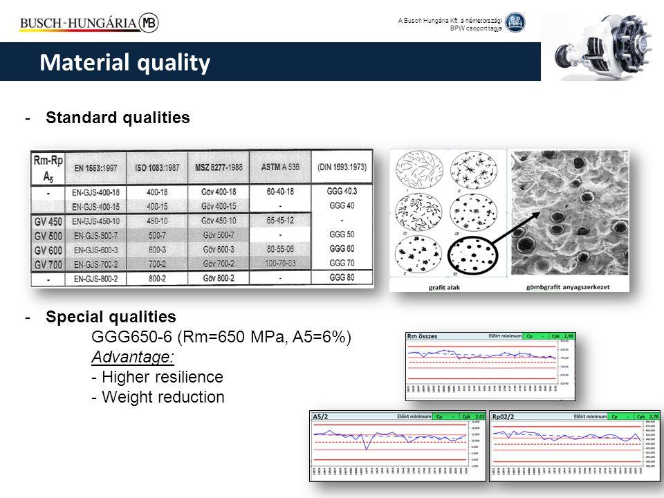 A Busch Hungária Kft. a németországi BPW csoport tagja -Standard qualities -Special qualities GGG650-6 (Rm=650 MPa, A5=6%) Advantage: - Higher resilie