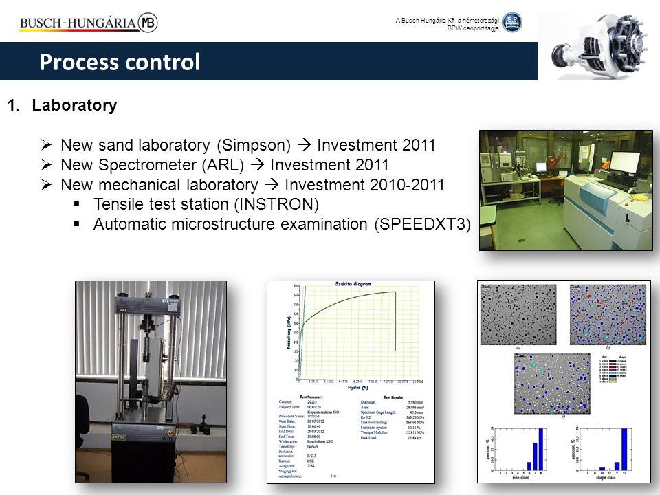 A Busch Hungária Kft. a németországi BPW csoport tagja 1.Laboratory  New sand laboratory (Simpson)  Investment 2011  New Spectrometer (ARL)  Inves