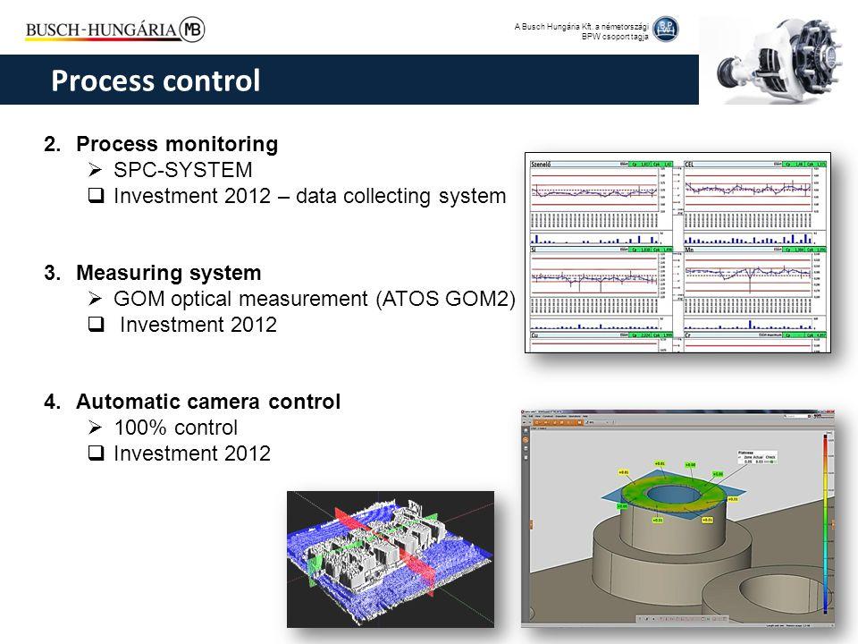 A Busch Hungária Kft. a németországi BPW csoport tagja 2.Process monitoring  SPC-SYSTEM  Investment 2012 – data collecting system 3.Measuring system
