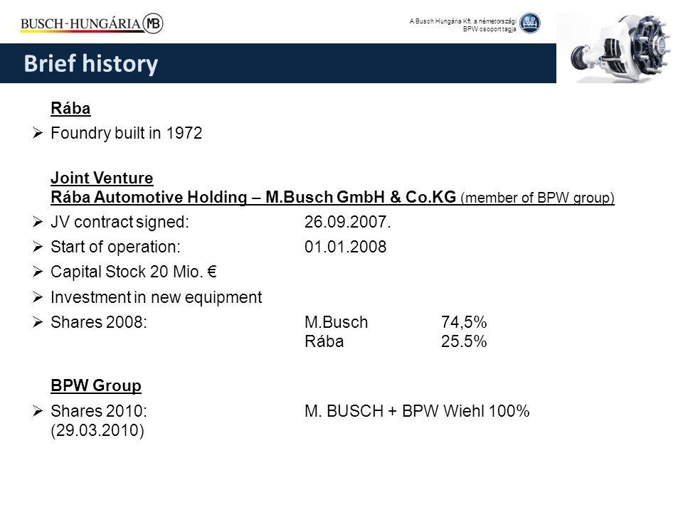 A Busch Hungária Kft. a németországi BPW csoport tagja Brief history Rába  Foundry built in 1972 Joint Venture Rába Automotive Holding – M.Busch GmbH