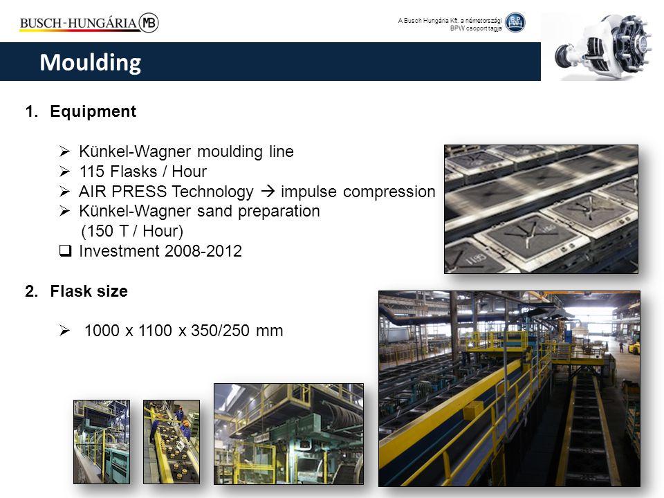 A Busch Hungária Kft. a németországi BPW csoport tagja 1.Equipment  Künkel-Wagner moulding line  115 Flasks / Hour  AIR PRESS Technology  impulse