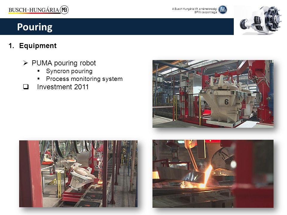 A Busch Hungária Kft. a németországi BPW csoport tagja 1.Equipment  PUMA pouring robot  Syncron pouring  Process monitoring system  Investment 201