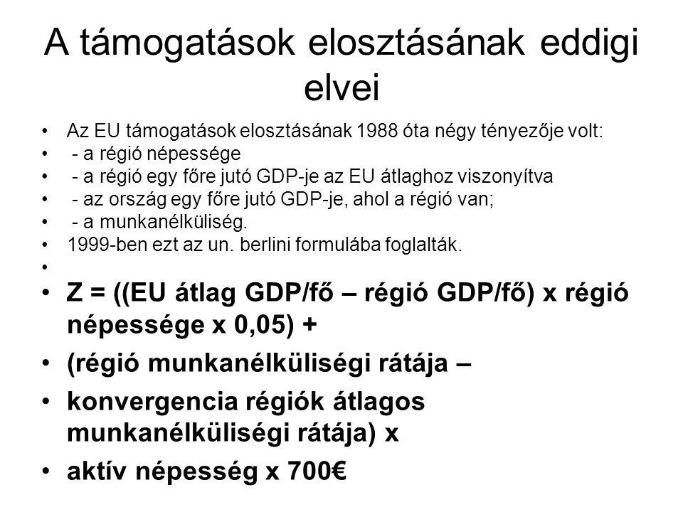 A támogatások elosztásának eddigi elvei Az EU támogatások elosztásának 1988 óta négy tényezője volt: - a régió népessége - a régió egy főre jutó GDP-je az EU átlaghoz viszonyítva - az ország egy főre jutó GDP-je, ahol a régió van; - a munkanélküliség.