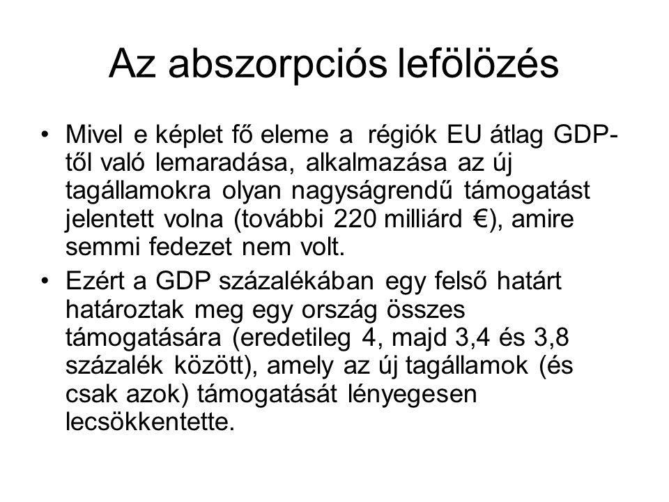 """Az abszorpciós lefölözés OrszágAbszor pciós """"cap Lefölözött támogatá s %-a Lefölözé s összege, millió € Kapott támogatás összege, millió € Számított támogatás a """"Berlini képlet alapján, millió € Lettország3,789636964409011054 Litvánia3,7135598757609614853 Észtország3,713548282230585880 Lengyelország3,7135598590659698145604 Szlovákia3,61884894741026419738 Magyarország3,52402470892245129540 Csehország3,4931335412369827239 Románia, Bulgária 741252336397488"""