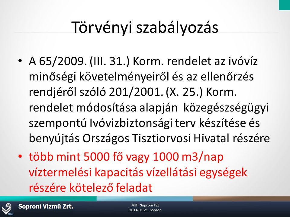 Érdekességek: Sok helyen láttam, hogy a projekt vége, egy óriási papírhalmaz illetve egy óriási kockázatértékelési MÁTRIX: Sopron-Fertőd TVR: 64 oldal Lövő TVR: 33 oldal A Mátrixot lecseréltük A4-es formátumú Kockázatértékelő és intézkedési lapokra (ÁNTSZ-nek nagyon tetszett.) MHT Soproni TSZ 2014.01.21.