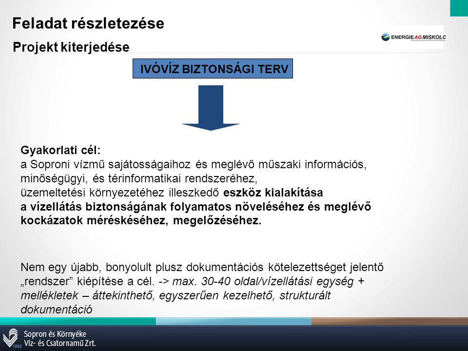 Feladat részletezése Projekt kiterjedése IVÓVÍZ BIZTONSÁGI TERV Gyakorlati cél: a Soproni vízmű sajátosságaihoz és meglévő műszaki információs, minőségügyi, és térinformatikai rendszeréhez, üzemeltetési környezetéhez illeszkedő eszköz kialakítása a vízellátás biztonságának folyamatos növeléséhez és meglévő kockázatok méréskéséhez, megelőzéséhez.