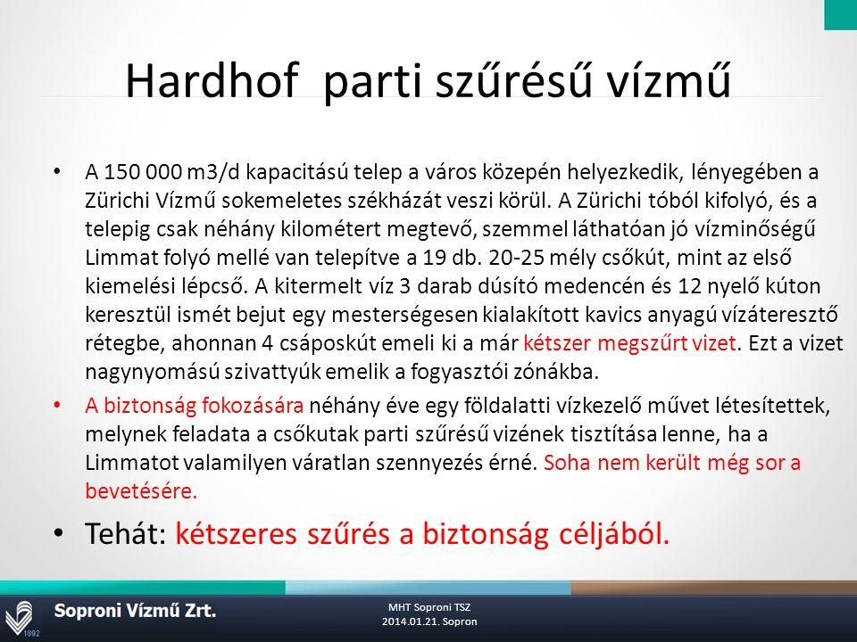 Soproni Vízellátó rendszer Előadó: Bódis Gábor Galéria 2 km Fertőrákosi vízb.