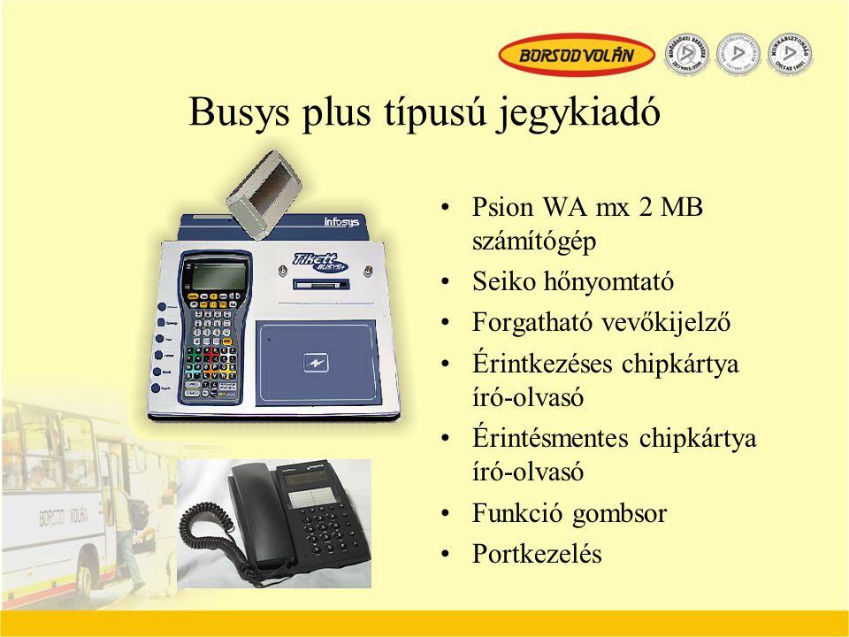 Busys plus típusú jegykiadó Psion WA mx 2 MB számítógép Seiko hőnyomtató Forgatható vevőkijelző Érintkezéses chipkártya író-olvasó Érintésmentes chipk