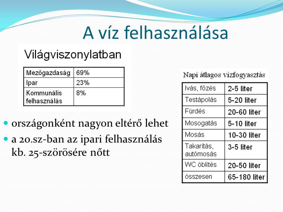 Vastartalom kimutatása + HCl, NH4SCN vörös elszíneződés