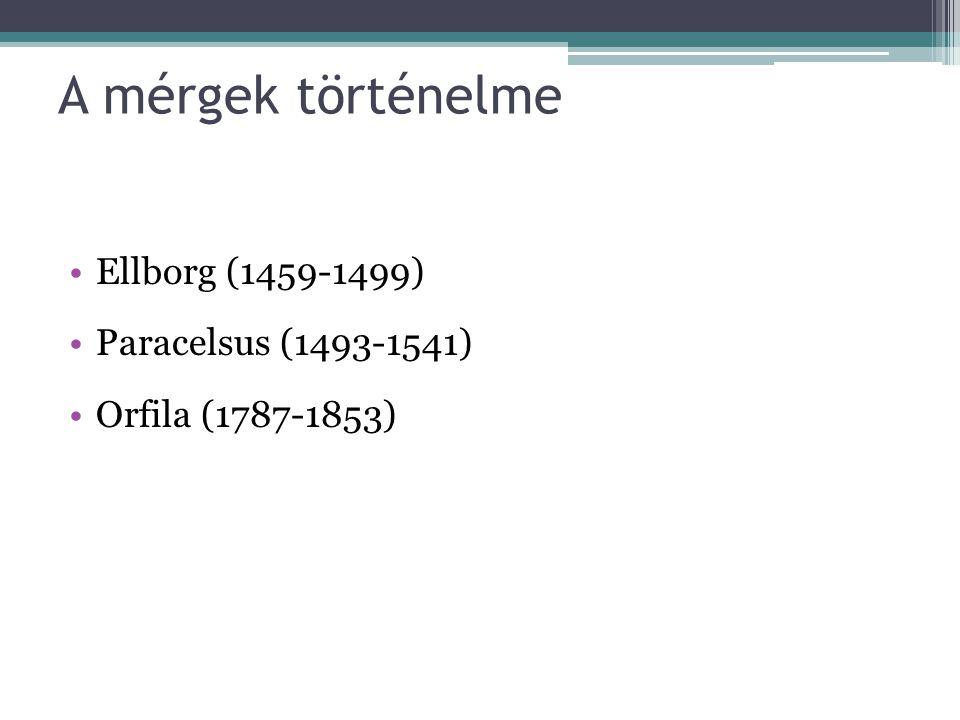 Ellborg (1459-1499) Paracelsus (1493-1541) Orfila (1787-1853)