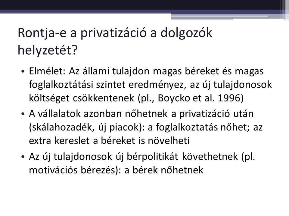 Rontja-e a privatizáció a dolgozók helyzetét? Elmélet: Az állami tulajdon magas béreket és magas foglalkoztátási szintet eredményez, az új tulajdonoso
