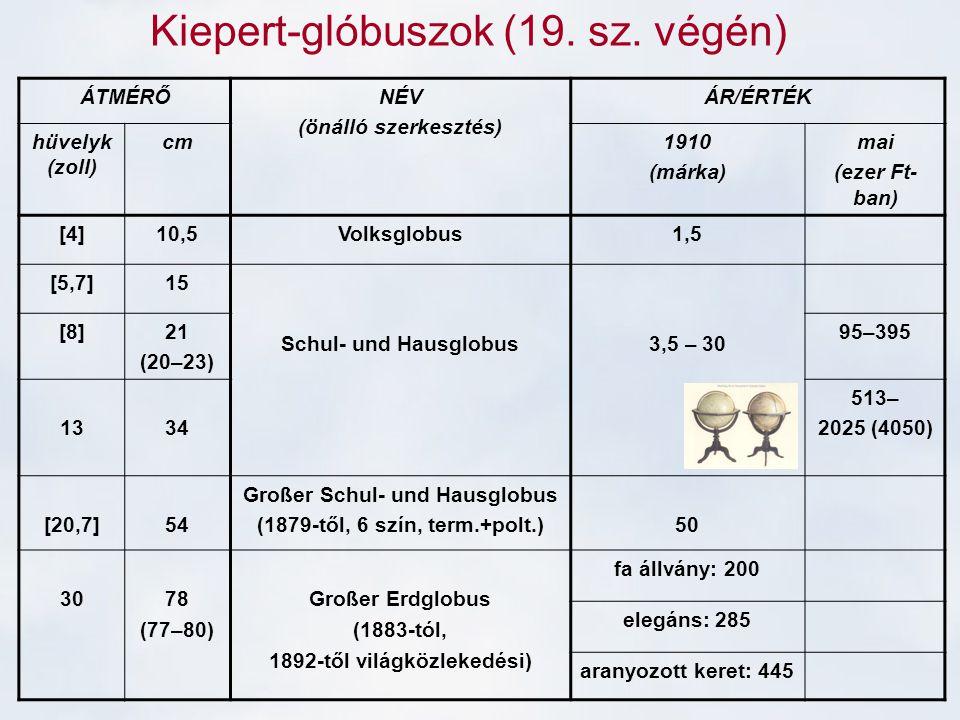 Kiepert-glóbuszok (19. sz. végén) ÁTMÉRŐNÉV (önálló szerkesztés) ÁR/ÉRTÉK hüvelyk (zoll) cm1910 (márka) mai (ezer Ft- ban) [4]10,5Volksglobus1,5 [5,7]