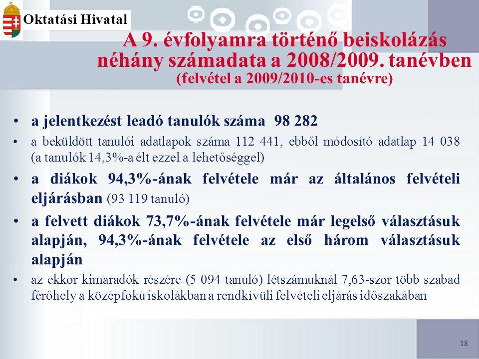 18 A 9. évfolyamra történő beiskolázás néhány számadata a 2008/2009.
