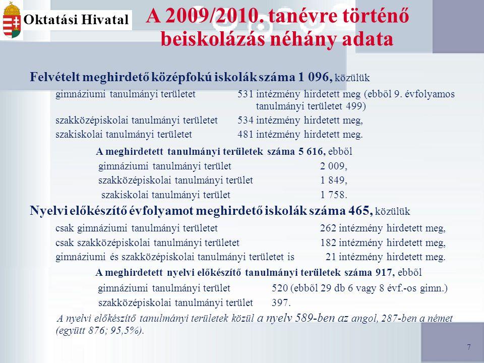 8 Nyelvi előkészítő évfolyamok meghirdetése A programot összesen 465 intézményben, a középiskolák 51%-ában hirdették meg: 262 gimnáziumban, 182 szakközépiskolában, 21 gimnázium és szakközépiskolában.