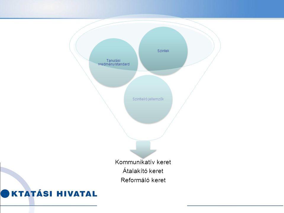 Kommunikatív keret Átalakító keret Reformáló keret Szintleíró jellemzők Tanulási eredmény/standard Szintek