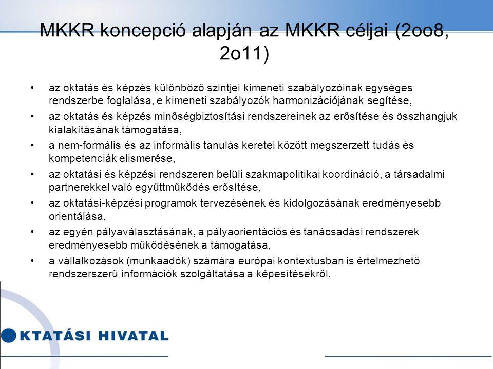 MKKR koncepció alapján az MKKR céljai (2oo8, 2o11) az oktatás és képzés különböző szintjei kimeneti szabályozóinak egységes rendszerbe foglalása, e ki