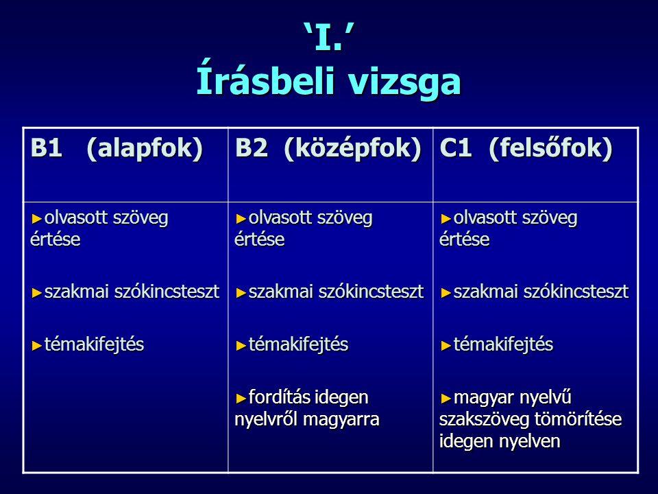 'I.' Írásbeli vizsga B1 (alapfok) B2 (középfok) C1 (felsőfok) ► olvasott szöveg értése ► szakmai szókincsteszt ► témakifejtés ► olvasott szöveg értése