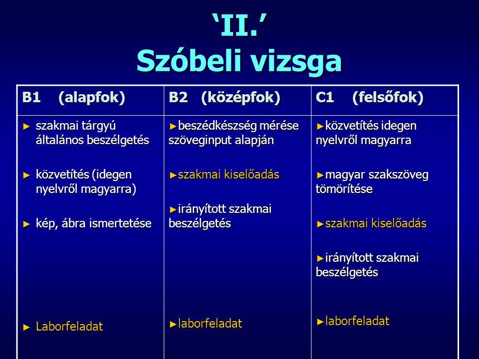 'II.' Szóbeli vizsga B1 (alapfok) B2 (középfok) C1 (felsőfok) ► szakmai tárgyú általános beszélgetés ► közvetítés (idegen nyelvről magyarra) ► kép, áb