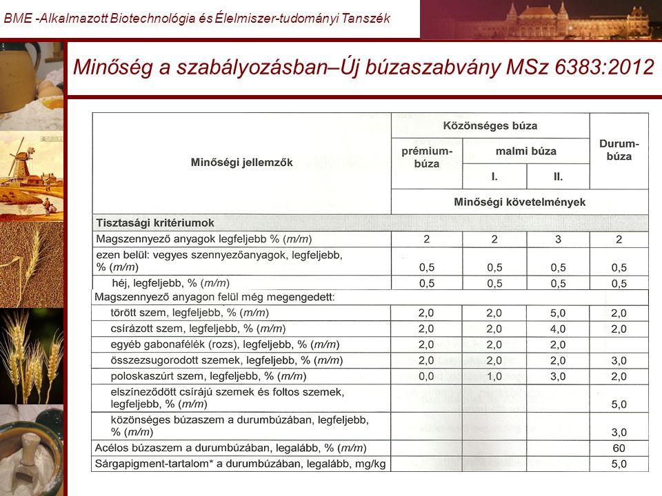 Minőség a szabályozásban–Új búzaszabvány MSz 6383:2012 BME -Alkalmazott Biotechnológia és Élelmiszer-tudományi Tanszék