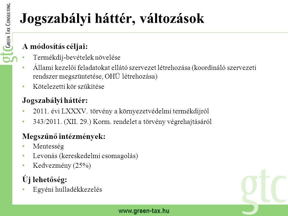 www.green-tax.hu Jogszabályi háttér, változások A módosítás céljai: Termékdíj-bevételek növelése Állami kezelői feladatokat ellátó szervezet létrehozá