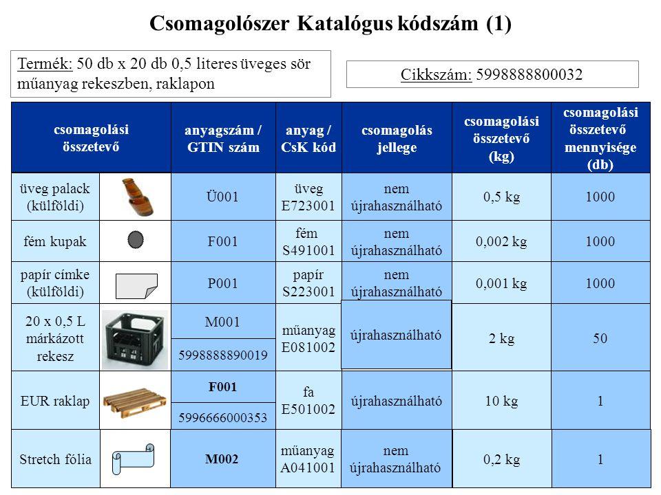 www.green-tax.hu Csomagolószer Katalógus kódszám (1) Termék: 50 db x 20 db 0,5 literes üveges sör műanyag rekeszben, raklapon Cikkszám: 5998888800032 anyagszám / GTIN szám anyag / CsK kód csomagolás jellege csomagolási összetevő csomagolási összetevő (kg) csomagolási összetevő mennyisége (db) Ü001 üveg E723001 nem újrahasználható üveg palack (külföldi) 0,5 kg1000 F001 fém S491001 fém kupak0,002 kg1000 P001 papír S223001 papír címke (külföldi) 0,001 kg1000 nem újrahasználható nem újrahasználható M001 műanyag E081002 20 x 0,5 L márkázott rekesz 2 kg50 újrahasználható 5998888890019 F001 fa E501002 EUR raklap10 kg1újrahasználható 5996666000353 műanyag A041001 Stretch fólia0,2 kg1 nem újrahasználható M002