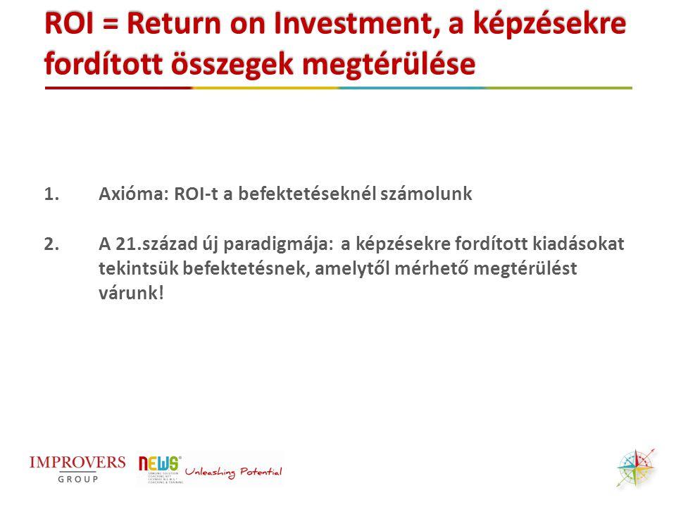 ROI = Return on Investment, a képzésekre fordított összegek megtérülése 1.Axióma: ROI-t a befektetéseknél számolunk 2. A 21.század új paradigmája: a k