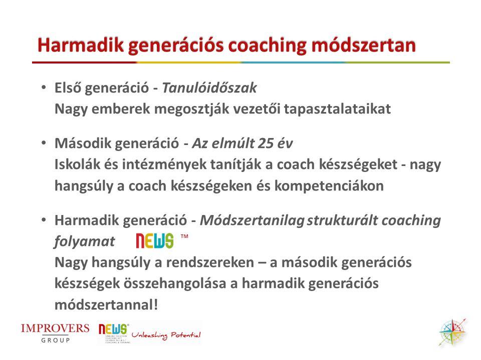Harmadik generációs coaching módszertan Első generáció - Tanulóidőszak Nagy emberek megosztják vezetői tapasztalataikat Második generáció - Az elmúlt