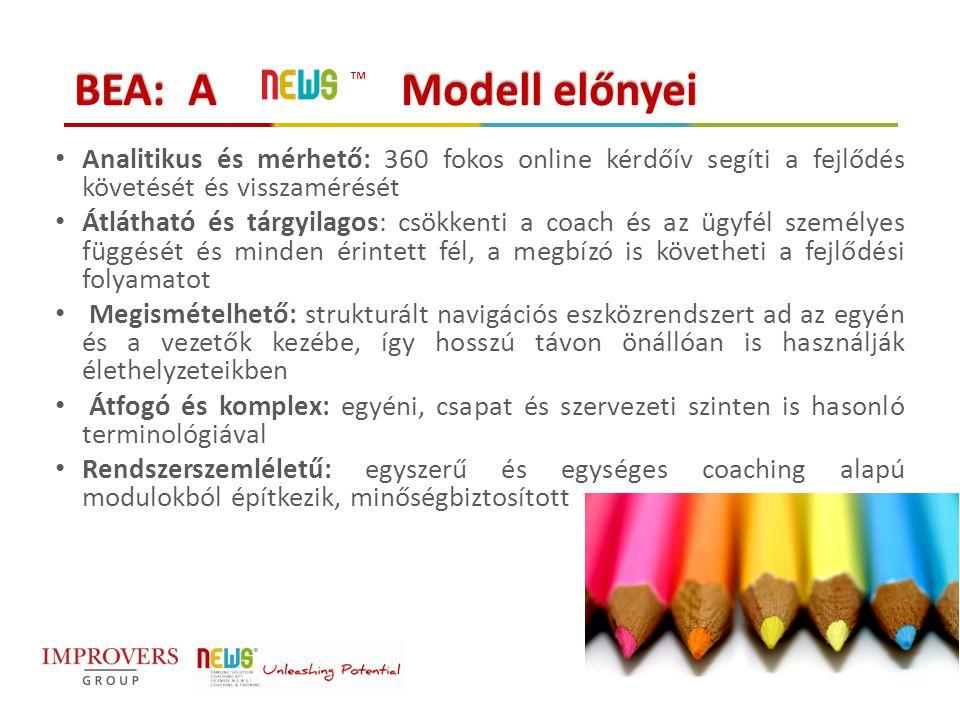 BEA: A Modell előnyei Analitikus és mérhető: 360 fokos online kérdőív segíti a fejlődés követését és visszamérését Átlátható és tárgyilagos: csökkenti