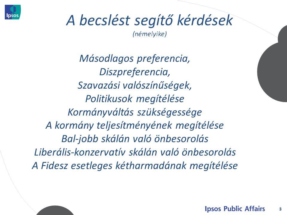 3 Másodlagos preferencia, Diszpreferencia, Szavazási valószínűségek, Politikusok megítélése Kormányváltás szükségessége A kormány teljesítményének megítélése Bal-jobb skálán való önbesorolás Liberális-konzervatív skálán való önbesorolás A Fidesz esetleges kétharmadának megítélése