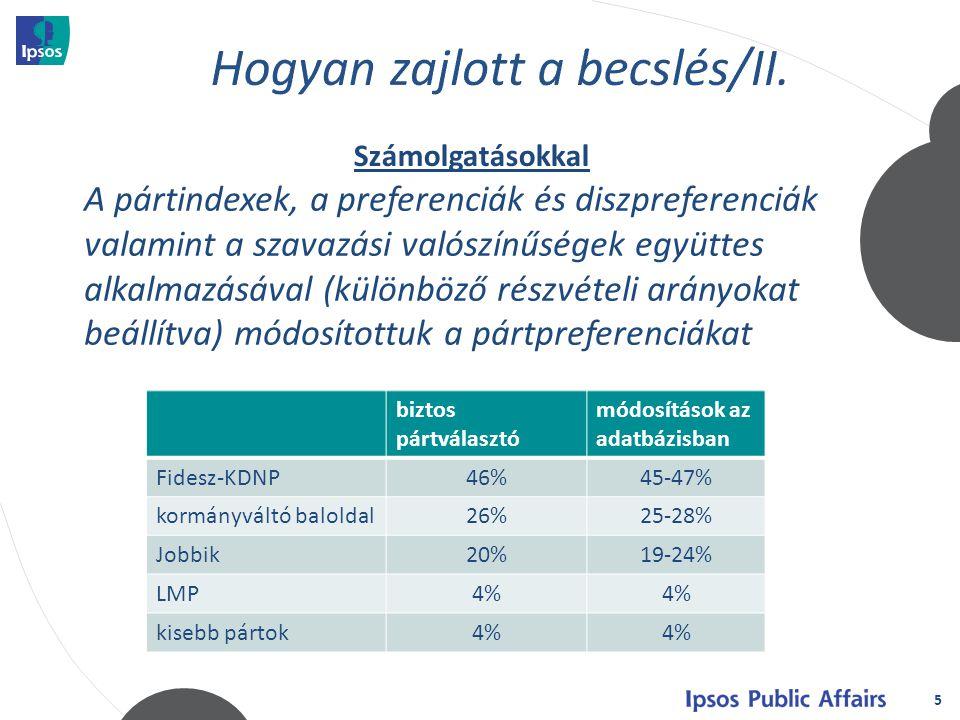 5 A pártindexek, a preferenciák és diszpreferenciák valamint a szavazási valószínűségek együttes alkalmazásával (különböző részvételi arányokat beállí
