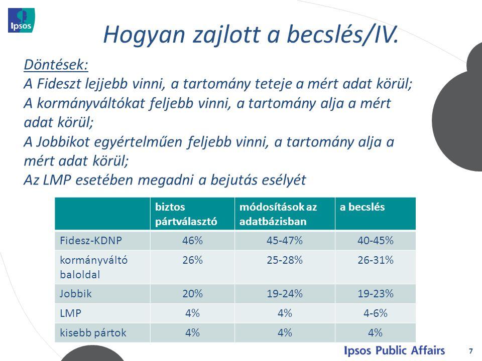 7 Döntések: A Fideszt lejjebb vinni, a tartomány teteje a mért adat körül; A kormányváltókat feljebb vinni, a tartomány alja a mért adat körül; A Jobbikot egyértelműen feljebb vinni, a tartomány alja a mért adat körül; Az LMP esetében megadni a bejutás esélyét biztos pártválasztó módosítások az adatbázisban a becslés Fidesz-KDNP46%45-47%40-45% kormányváltó baloldal 26%25-28%26-31% Jobbik20%19-24%19-23% LMP4% 4-6% kisebb pártok4%