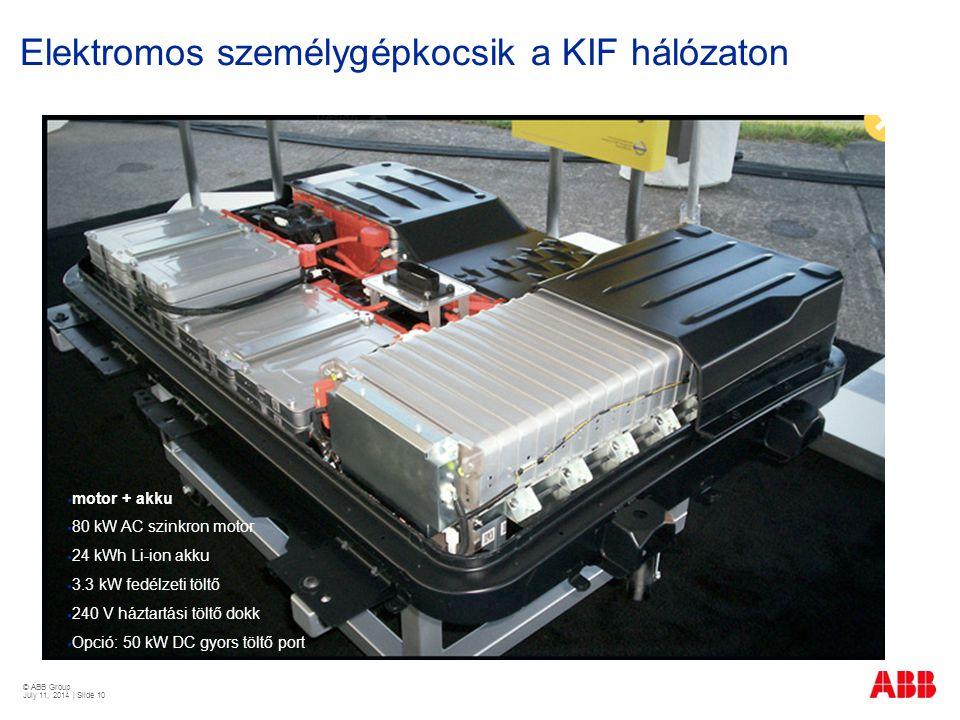 © ABB Group July 11, 2014 | Slide 10 Elektromos személygépkocsik a KIF hálózaton kW fedélzeti töltő  motor + akku  80 kW AC szinkron motor  24 kWh