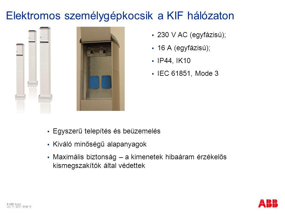 © ABB Group July 11, 2014 | Slide 13 Elektromos személygépkocsik a KIF hálózaton kW fedélzeti töltő  Egyszerű telepítés és beüzemelés  Kiváló minősé
